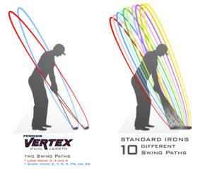 Vertex Simple Swing Path
