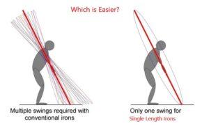Easier Golf with Single Length