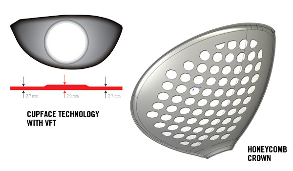 FC1 Driver from Swing Science